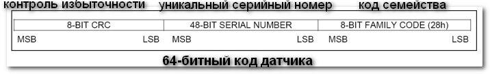 64-битный код датчика DS18B20