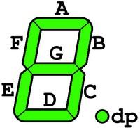 Обозначение сегментов семисегментного индикатора