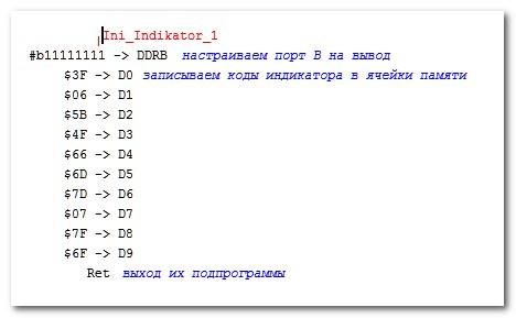 Подпрограмма инициализации индикатора