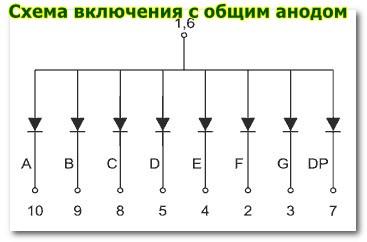 Схема семисегментного индикатора с общим анодом