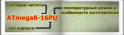 Индекс микроконтроллеров AVR