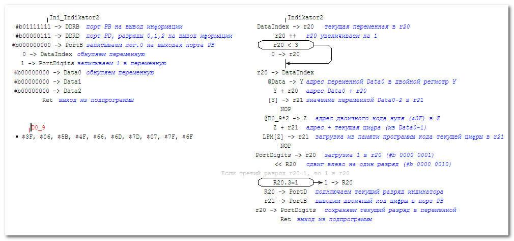Общий вид программы в Algorithm Builder