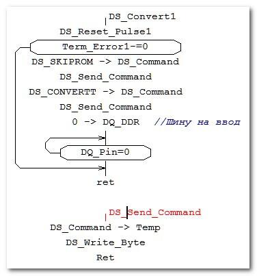 Конвертирование температуры DS18B20