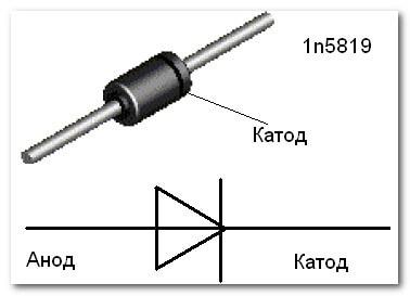 Выводы диода Шоттки 1N5819