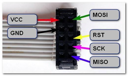 Распиновка USBASP