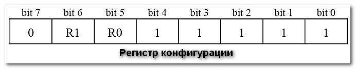 Регистр конфигурации DS18B20