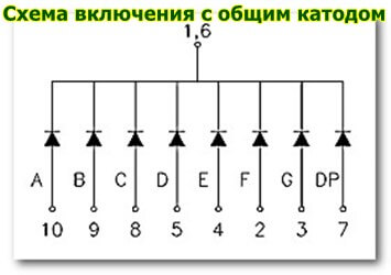 Схема семисегментного индикатора с общим катодом