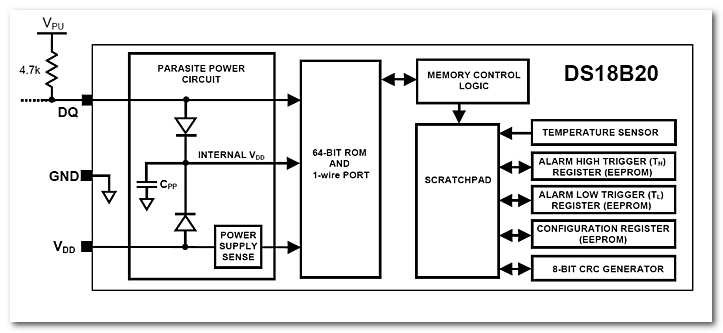 Устройство DS18B20