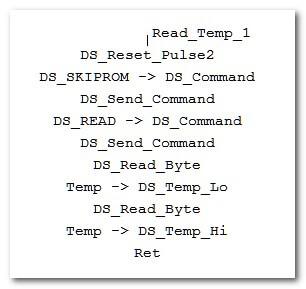 Подпрограмма чтения данных из DS18B20