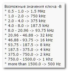 znacheniya-klyucha-v-dlya-skorosti-programmirovaniya