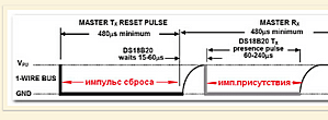 Программирование DS18B20