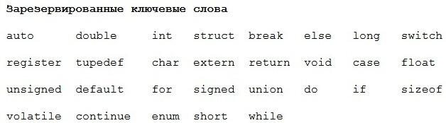 Зарезервированные ключевые слова в языке С