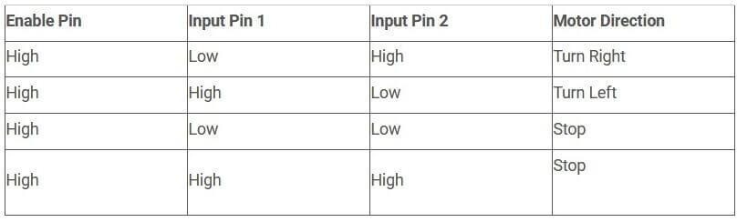 Таблица для управления электромотором