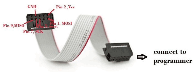 Назначение контактов FRC кабеля