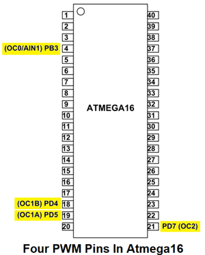 Контакты ШИМ в микроконтроллере AVR ATmega16