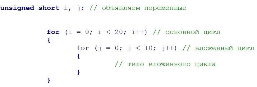Пример вложенного цикла в языке С