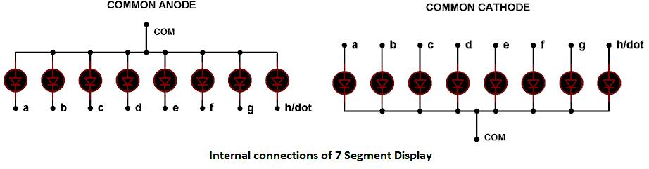 Внутренние схемы соединений семисегментных дисплеев
