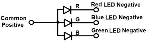 Внутренняя схема подключений трехцветного светодиода с общим анодом