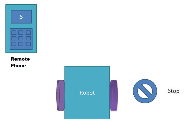 Робот останавливается