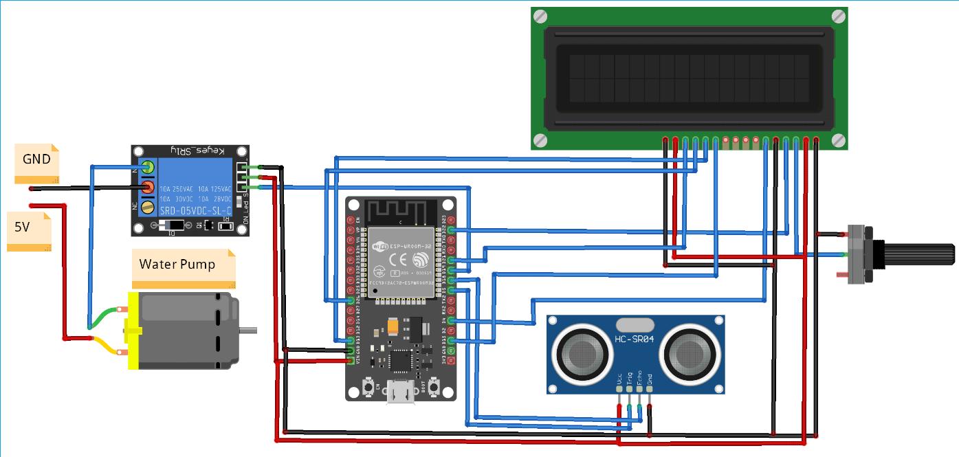 Схема автоматического дозатора дезинфицирующего средства с трекером коронавируса на ESP32
