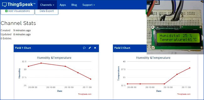 Мониторинг температуры и влажности через Интернет с помощью Arduino: внешний вид проекта