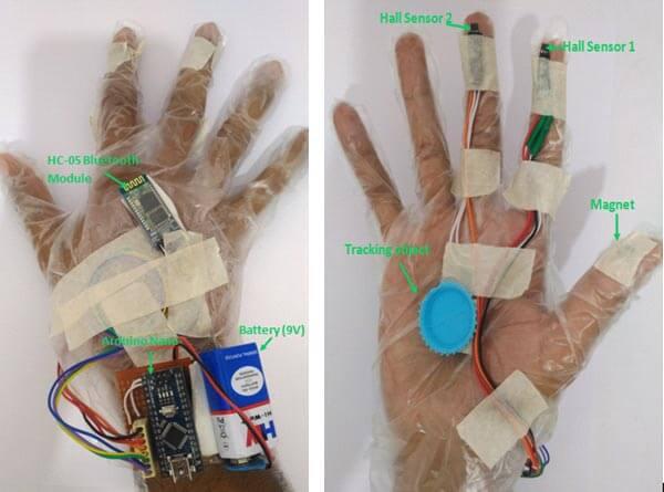 Схема расположения элементов проекта на перчатках
