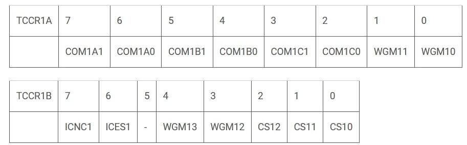 Формат регистров TCCRnA/B в Arduino