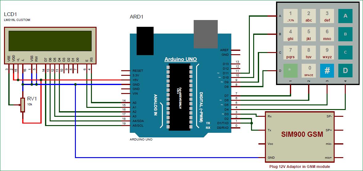 Схема устройства для передачи данных на веб-сервер с использованием Arduino и GPRS/GSM