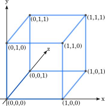 Трехмерная система координат