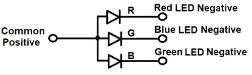 Внутренняя схема соединений трехцветного светодиода