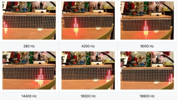 Частотная характеристика анализатора спектра на различных частотах