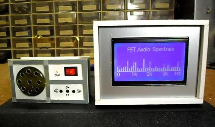 Спектр аудио сигнала