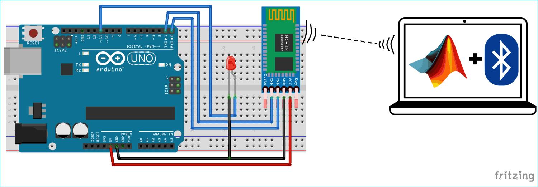 Схема проекта для беспроводной связи между MATLAB и Arduino с помощью Bluetooth