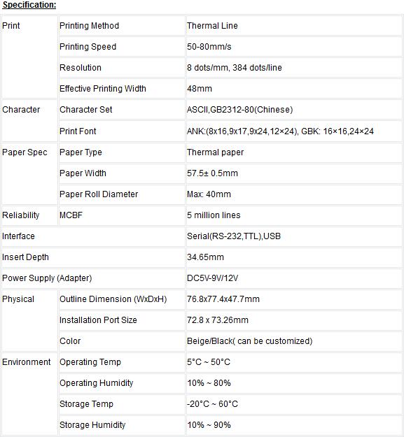 Технические характеристики термопринтера CSN A1 Thermal Printer