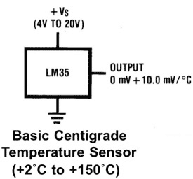 Допустимые значения параметров на контактах датчика температуры LM35