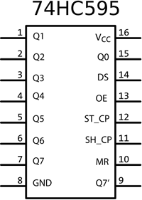 Распиновка регистра сдвига 74HC595