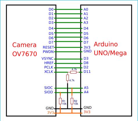Схема подключения модуля камеры OV7670 к плате Arduino Uno