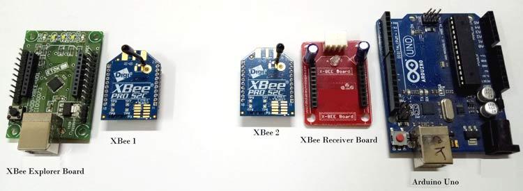 Внешний вид используемых компонентов для нашего проекта