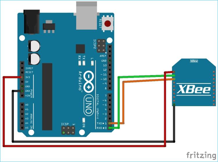 Схема подключения модуля XBee (ZigBee) к плате Arduino для приемной части нашего проекта
