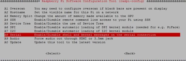 Выбор последовательной связи в Raspberry Pi