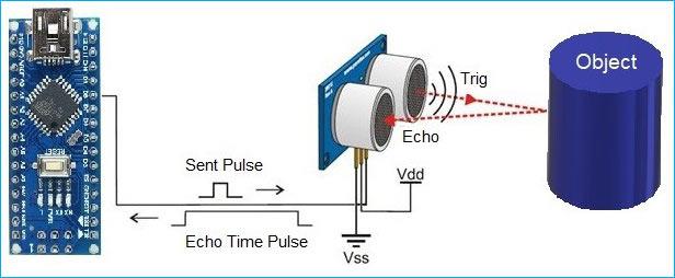 Принцип определения расстояния с помощью ультразвукового датчика HC-SR04