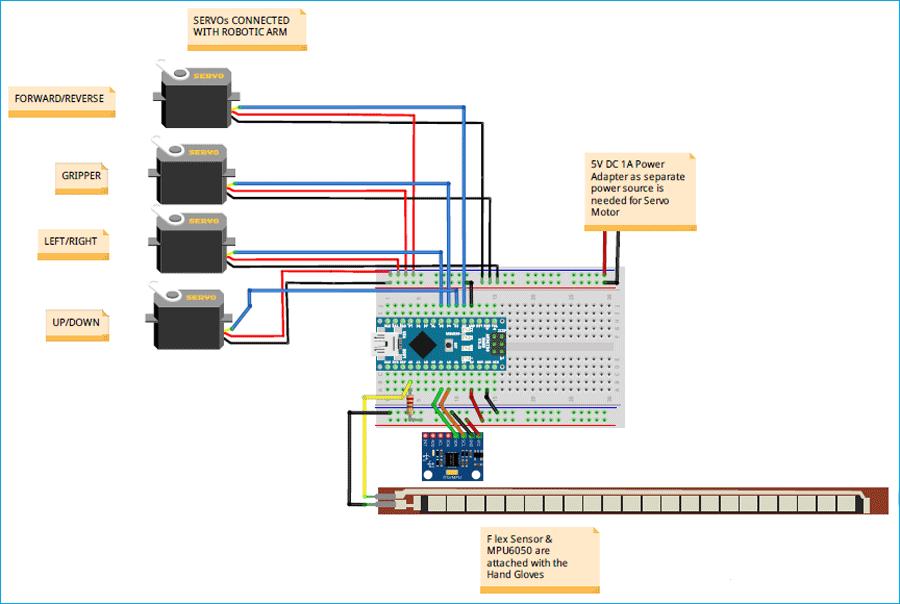 Схема управляемой жестами роботизированной руки на основе платы Arduino