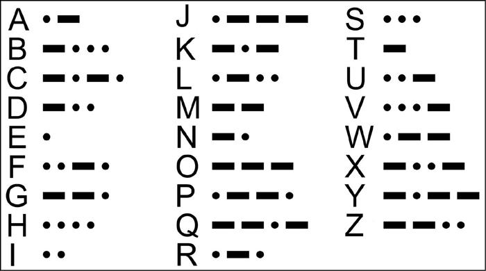 Азбука Морзе для английского алфавита