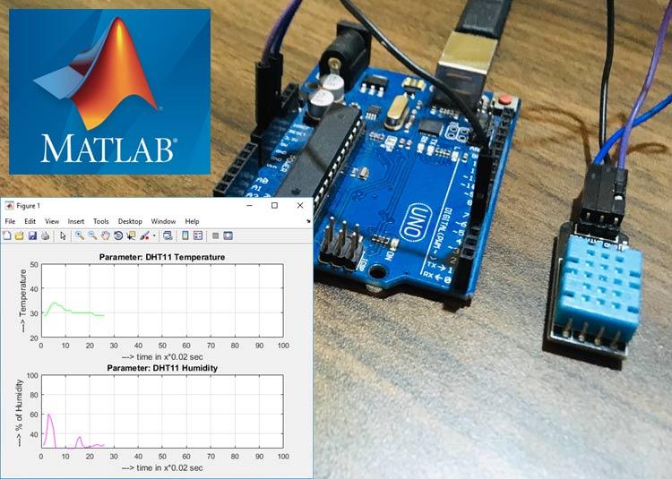 Внешний вид логгера данных температуры и влажности на основе MATLAB и Arduino