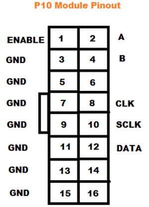 Распиновка модуля P10
