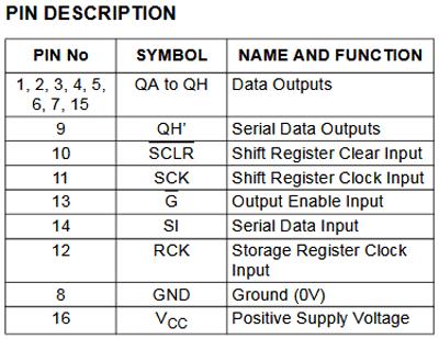 Назначение контактов (распиновка) регистра сдвига 74HC595