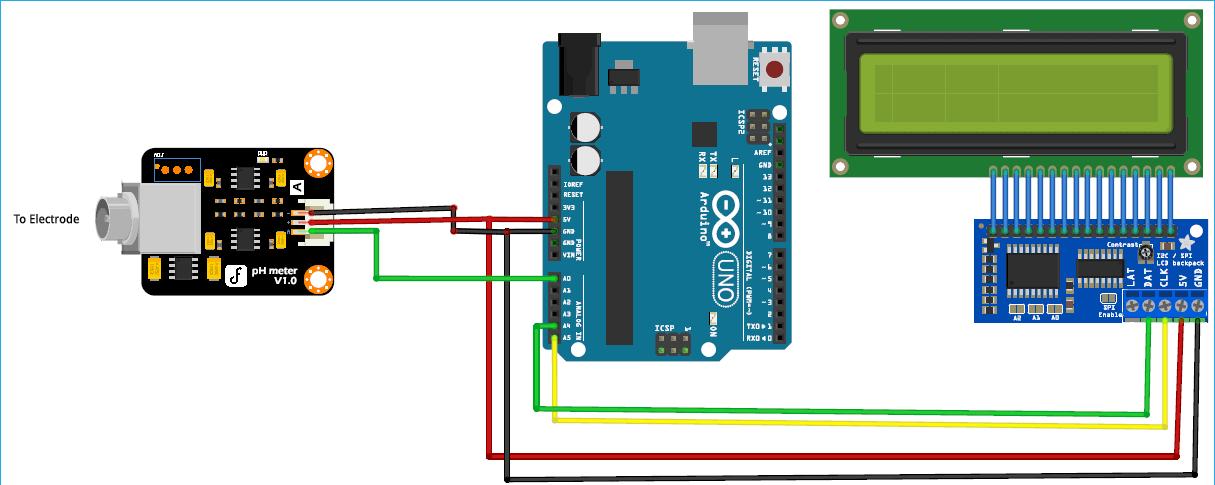 Схема pH метра на основе платы Arduino Uno