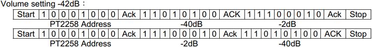 Принцип регулировки уровня звука в микросхеме PT2258