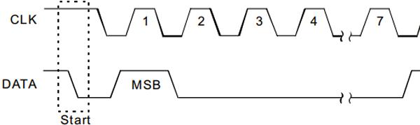 Подтверждение данных в микросхеме PT2258