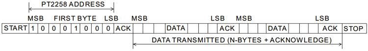 Протокол интерфейса в микросхеме PT2258